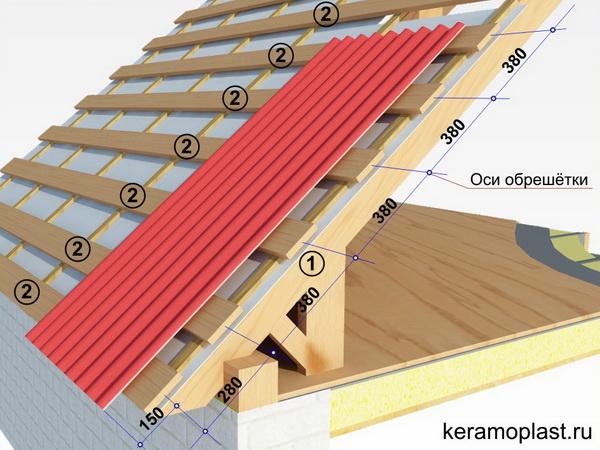 И балконов ремонт террас и гидроизоляция